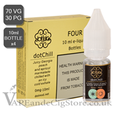 Dot Chill by Dot Mod E Liquids