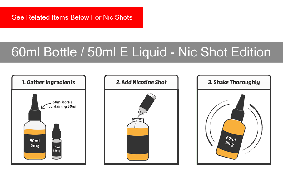 Nic Shot Element Eliquids